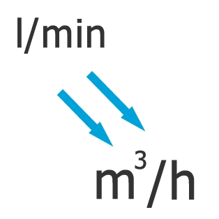 Přepočet jednotek průtoku