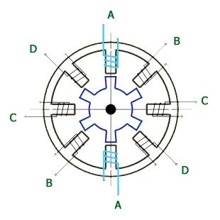 Asynchronní motor